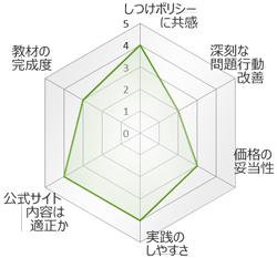 endo_radar_160