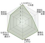 roomy_radar150