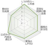 yamamoto_radar_160