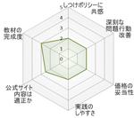 fujii_r-150