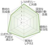 morita_radar_160