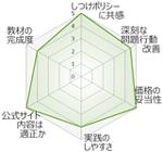 morita_radar_150