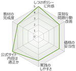 yamamoto_radar_150